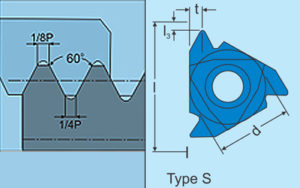 gmt-cutting-tools-ISO-metric