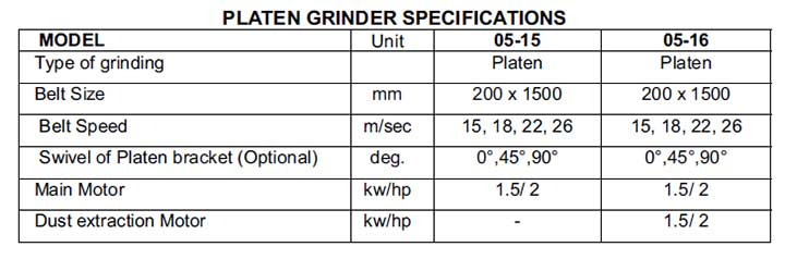 Platen grinder specifications