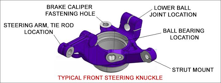 steering-knuckle