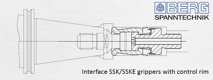 Interface SSK/SSKE grippers with control rim