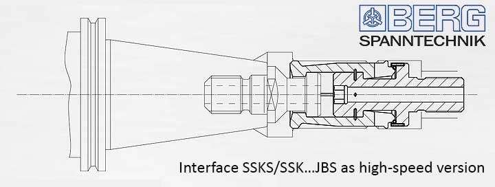 Interface SSKS/SSK-JBS as high-speed version