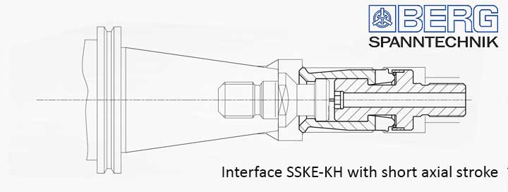 Interface SSKE-KH with short axial stroke