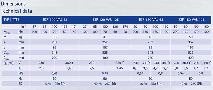 Berg Clamping actuators ESP VAL