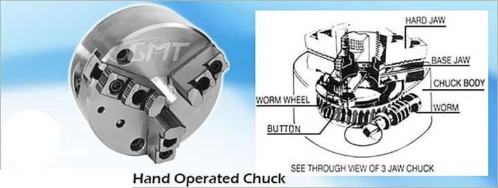 Hand Operated Chuck